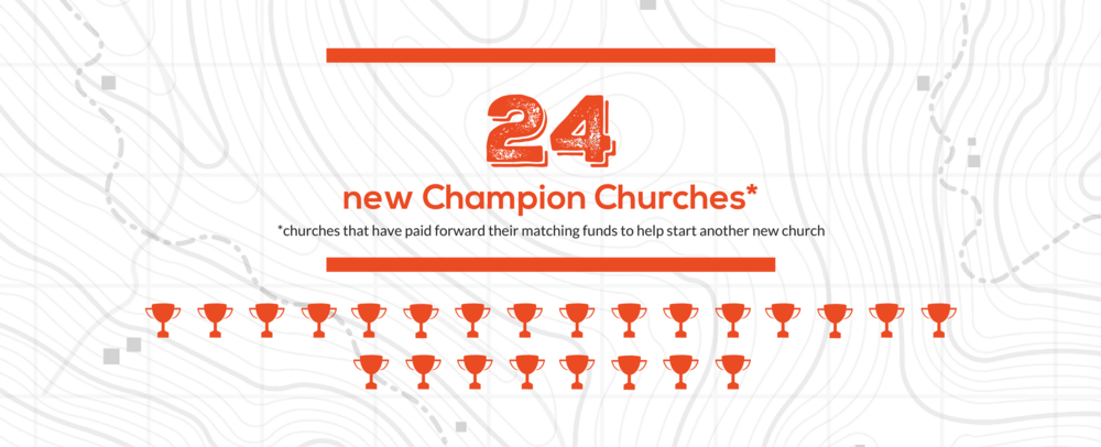 champion churches.png