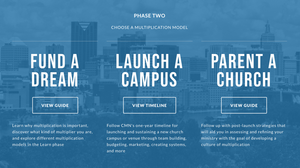 """CMN is creating a partner resource to the Steps to Plant called """"Steps to Multiply,"""" which will include a guide to the various models of multiplication one can follow in order to support the growth of the church – whether through funding, parenting, or launching new campuses."""