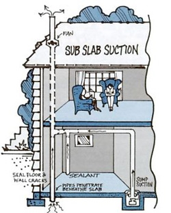 DIY: Sherman Radon Solutions sells a full line of supplies for the do-it-yourself individuals looking to install a system themselves.  Contact a Sherman Radon Solutions specialist to help design your system.