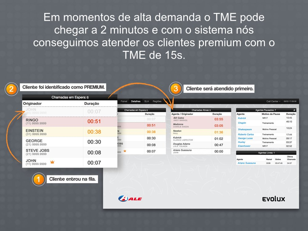 case-ale-combustiveis-customer-experience