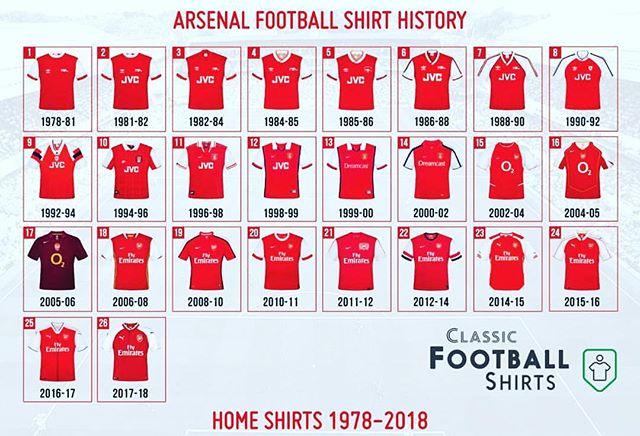 What's your favorite? ⚪️🔴👕 .... · · · · · · · #arsenal #afc #arsenalfc #gooners #gunners #london #northlondon #northlondonisred #emirates #football #soccer #premierleague #england #greatbritain #arsenalamerica #thearsenal #arsenalfans #wearethearsenal #arsenalfan #arsenaltillidie 📸 by @classicfootballshirts