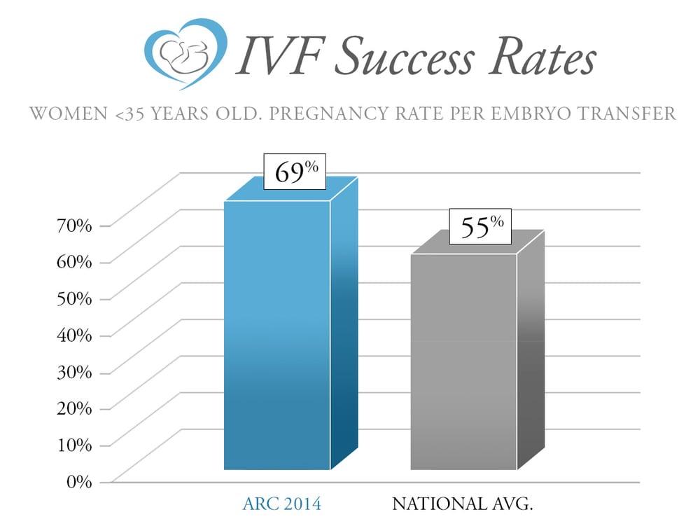 best-fertility-clinic.jpg