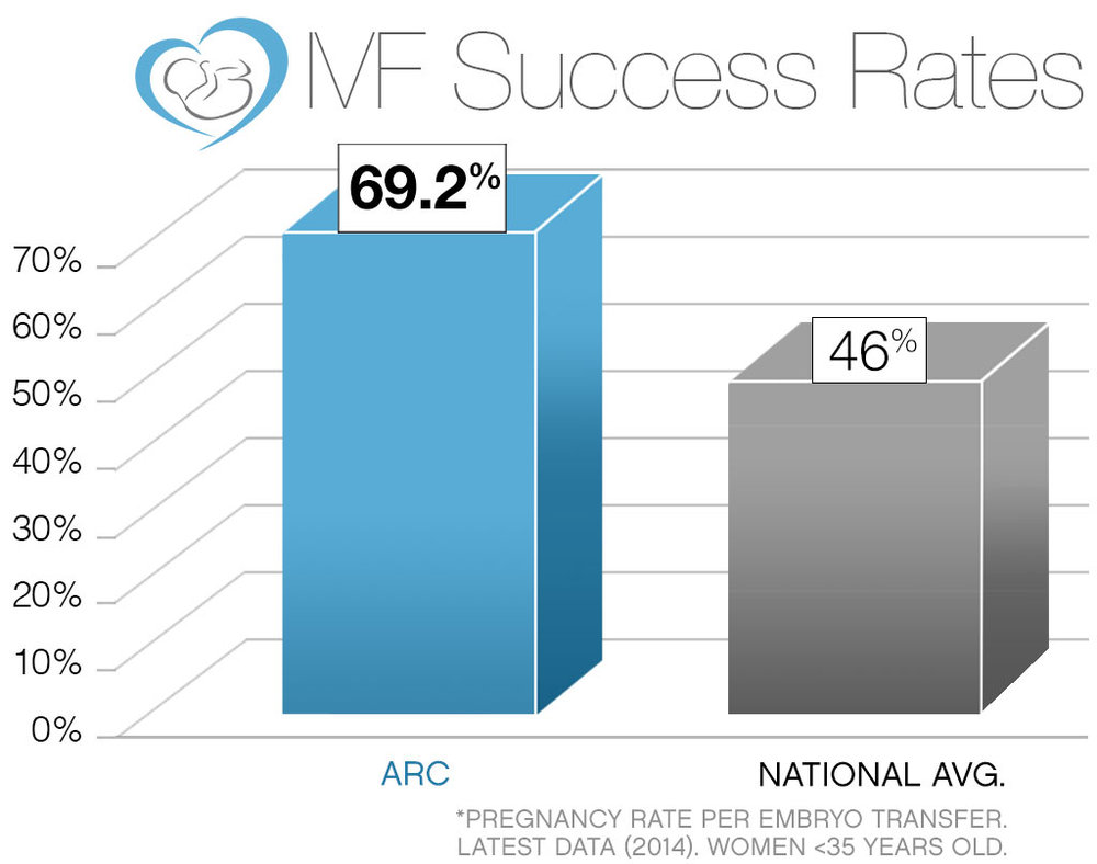 ivf_success_rates.jpg