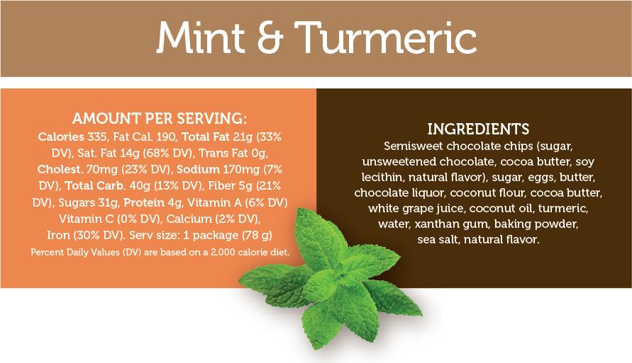 Mint & Tumeric