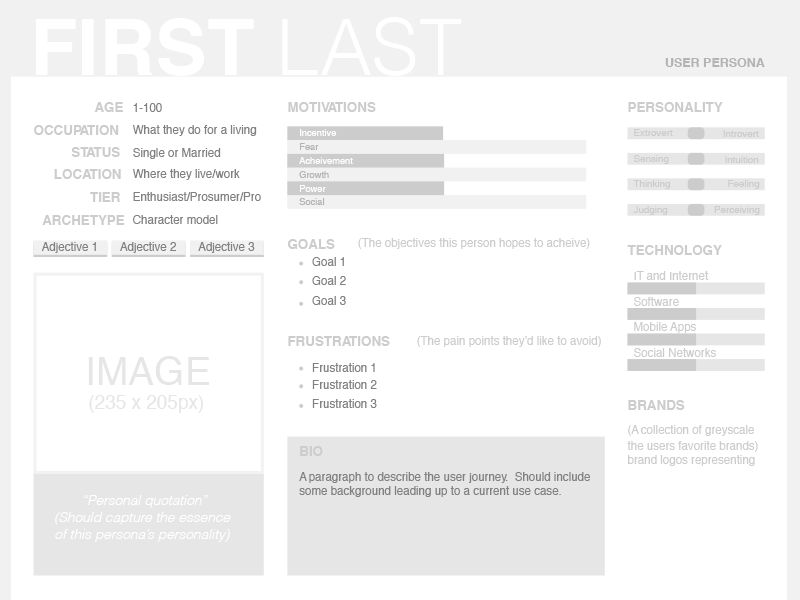 This is a user persona template I created for Sketch (my preferred web design app).