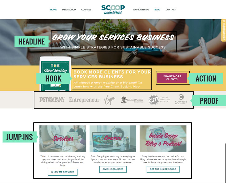 Scoop Industries is also using this no-brainer homepage blueprint to grow their online empire.