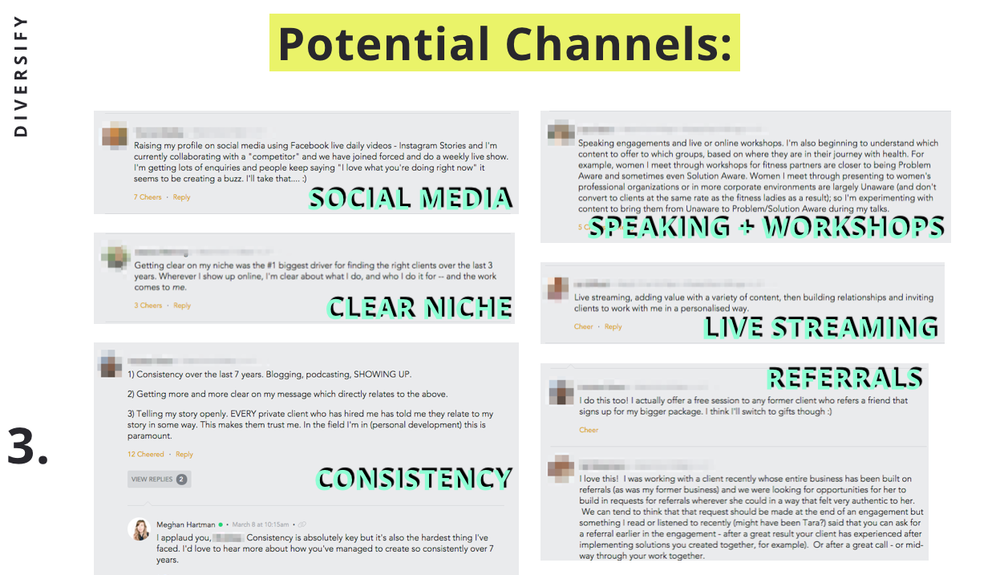 Examples of client-attraction channels to get more clients to your website.