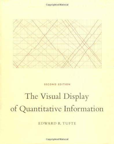 """Book cover for The """"Visual Display of Quantitative Information"""""""