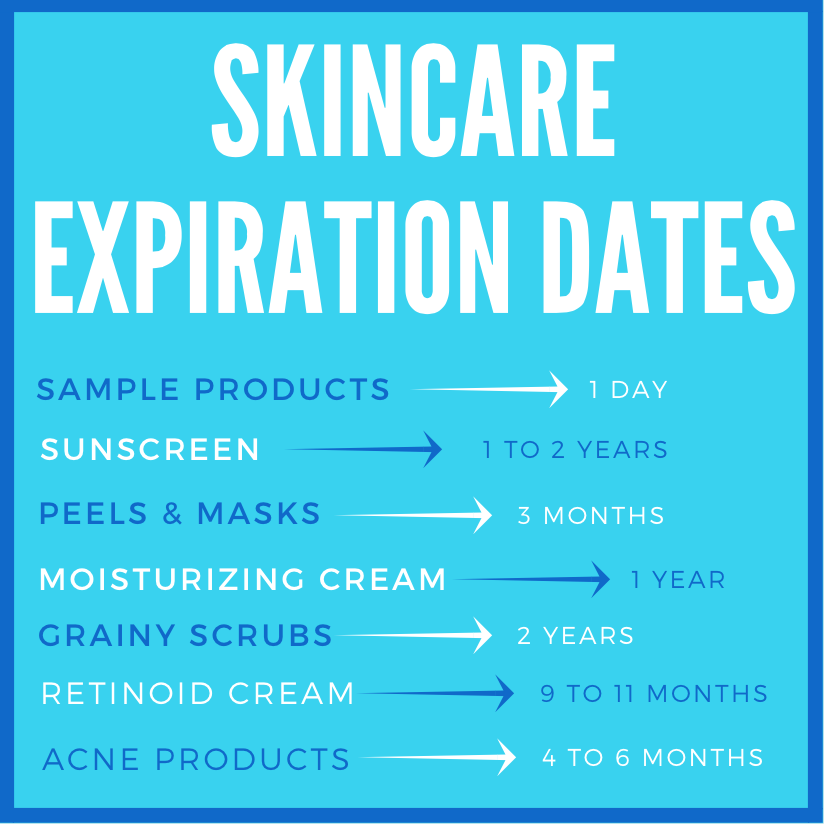 Skincare Expiration Dates.png