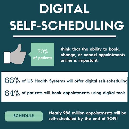 Digital Self-Scheduling.png