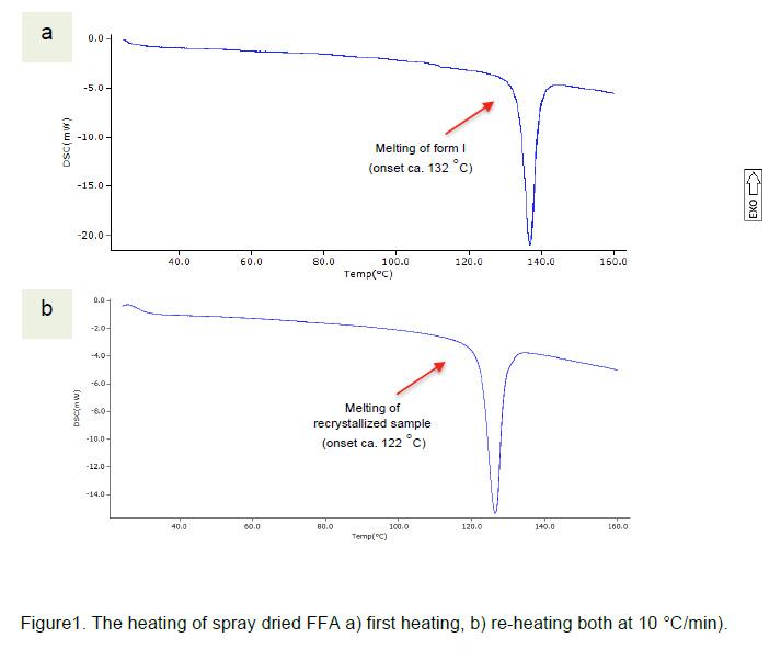 Asma graph 1.jpg