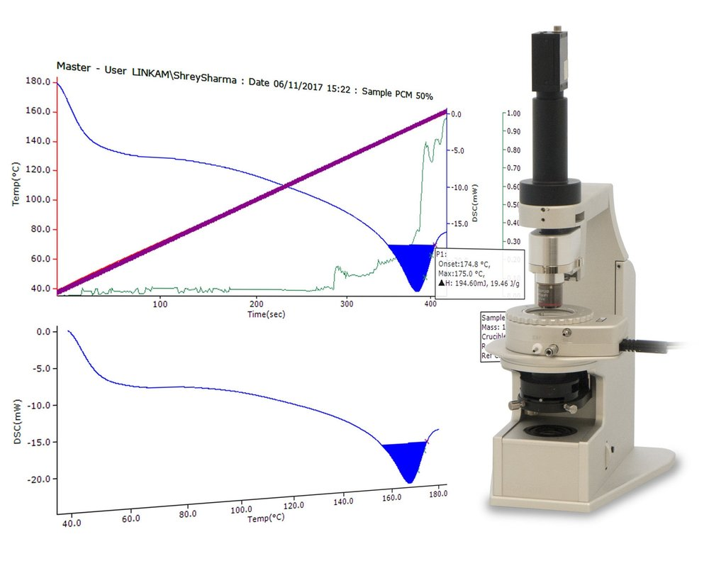 DSC450, graph.jpg