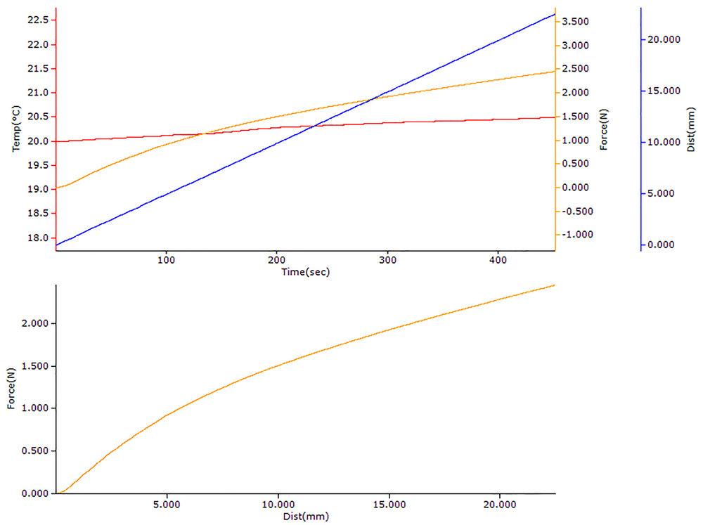 sample Elastic Band Pull (002).jpg