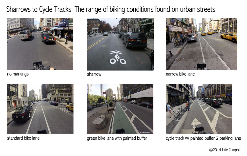 Sharrows-cycletracks.jpg