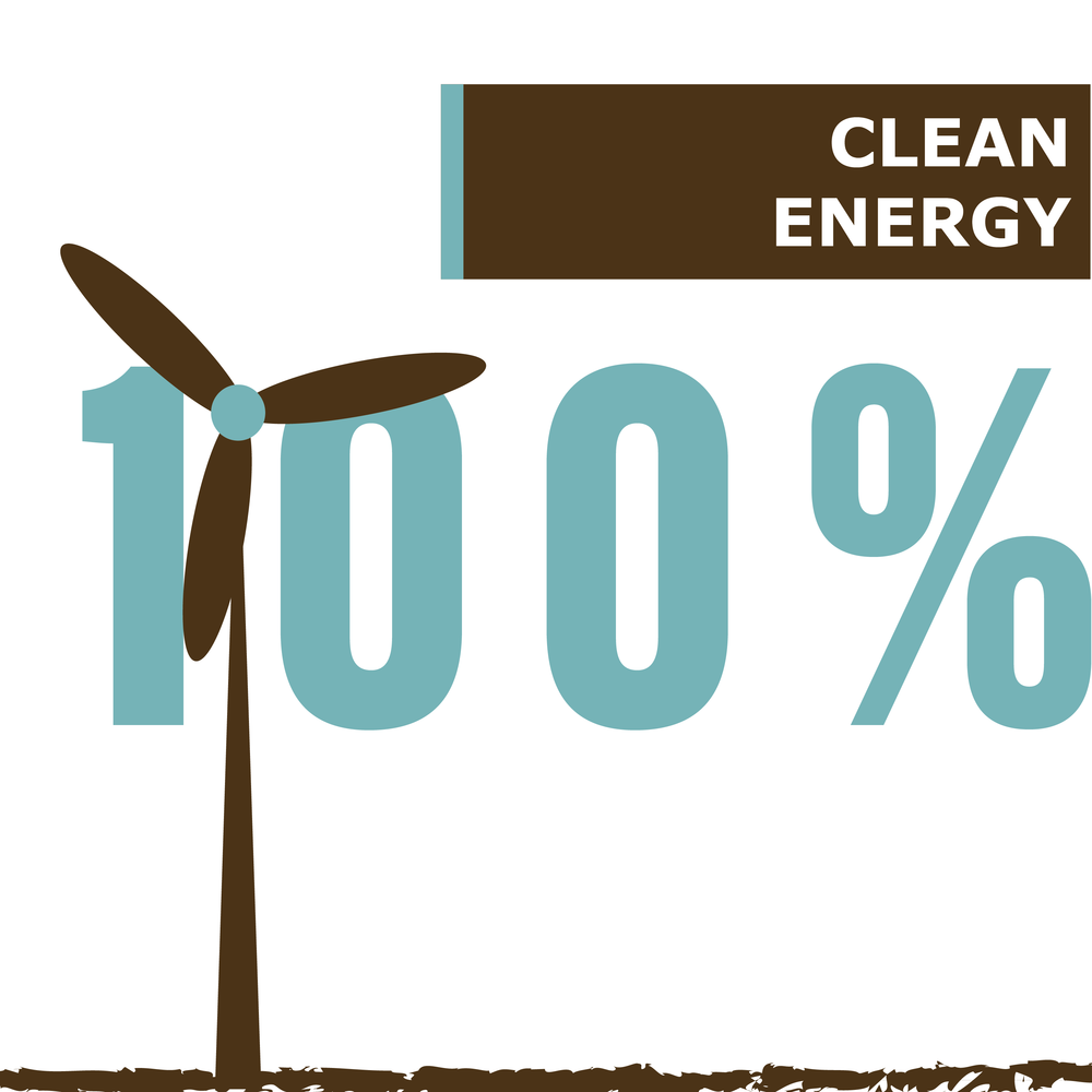 Bakery Cakery | Core Values | Be Sustainable | Clean Energy