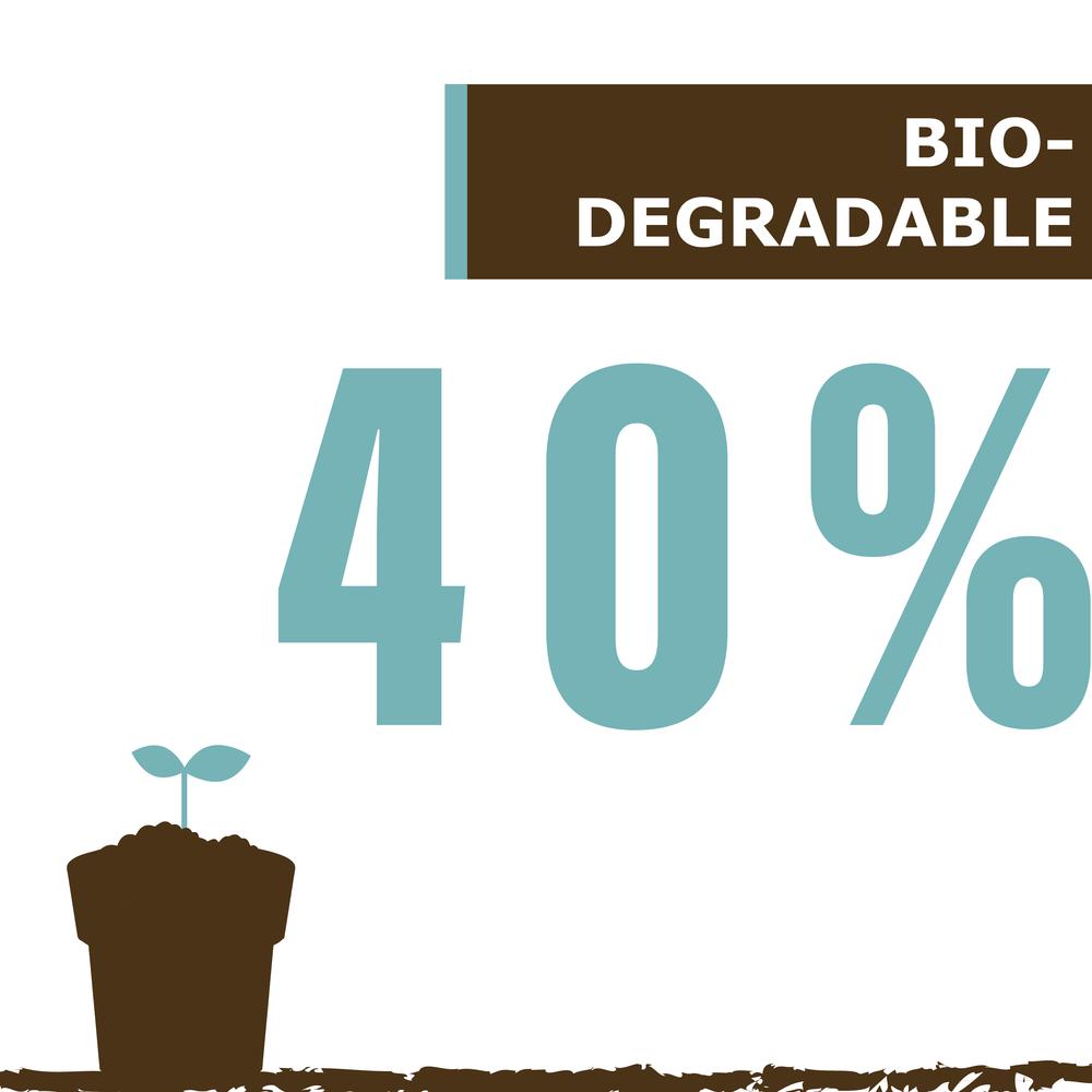 Bakery Cakery | Core Values | Be Sustainable | Biodegradable