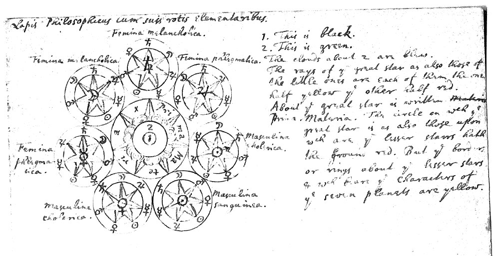 """Lapis Philosphicus"" from a manuscript 416 by Sir Isaac Newton."