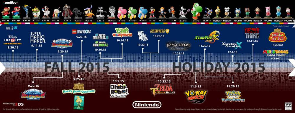 Nintendo's product roadmap through 2015.