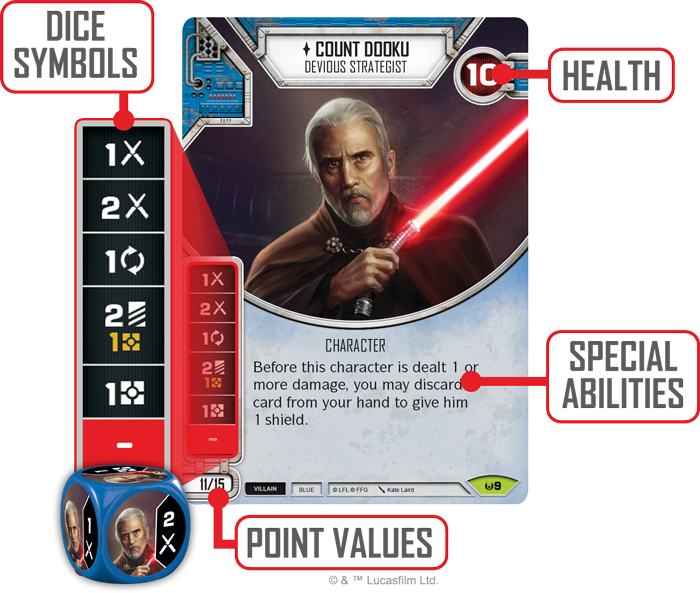 swd01_character-card_diagram.png