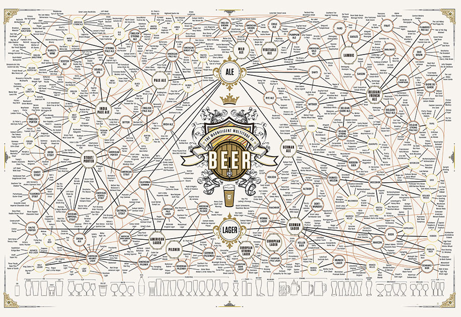 The Magnificent Multitude of Beer 60 inches by 40 inches http://popchartlab.com