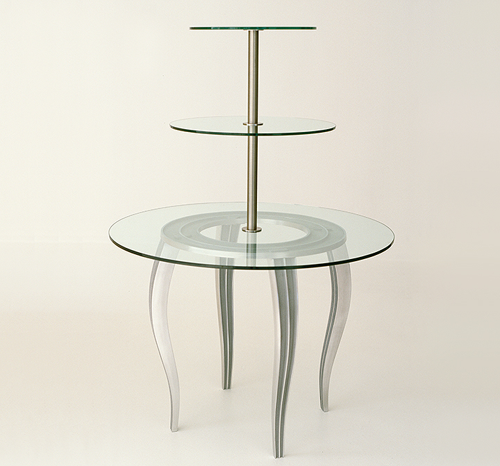 Helena Feature Table