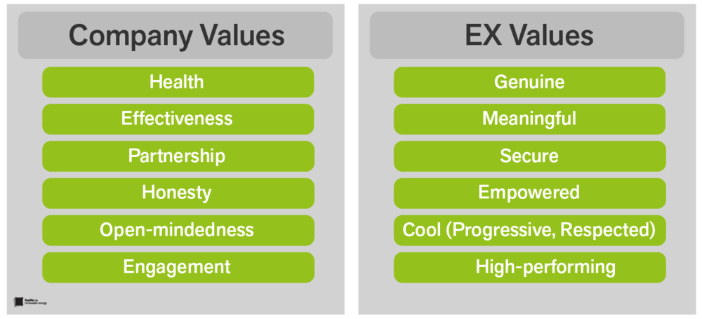 baywa-ex-values
