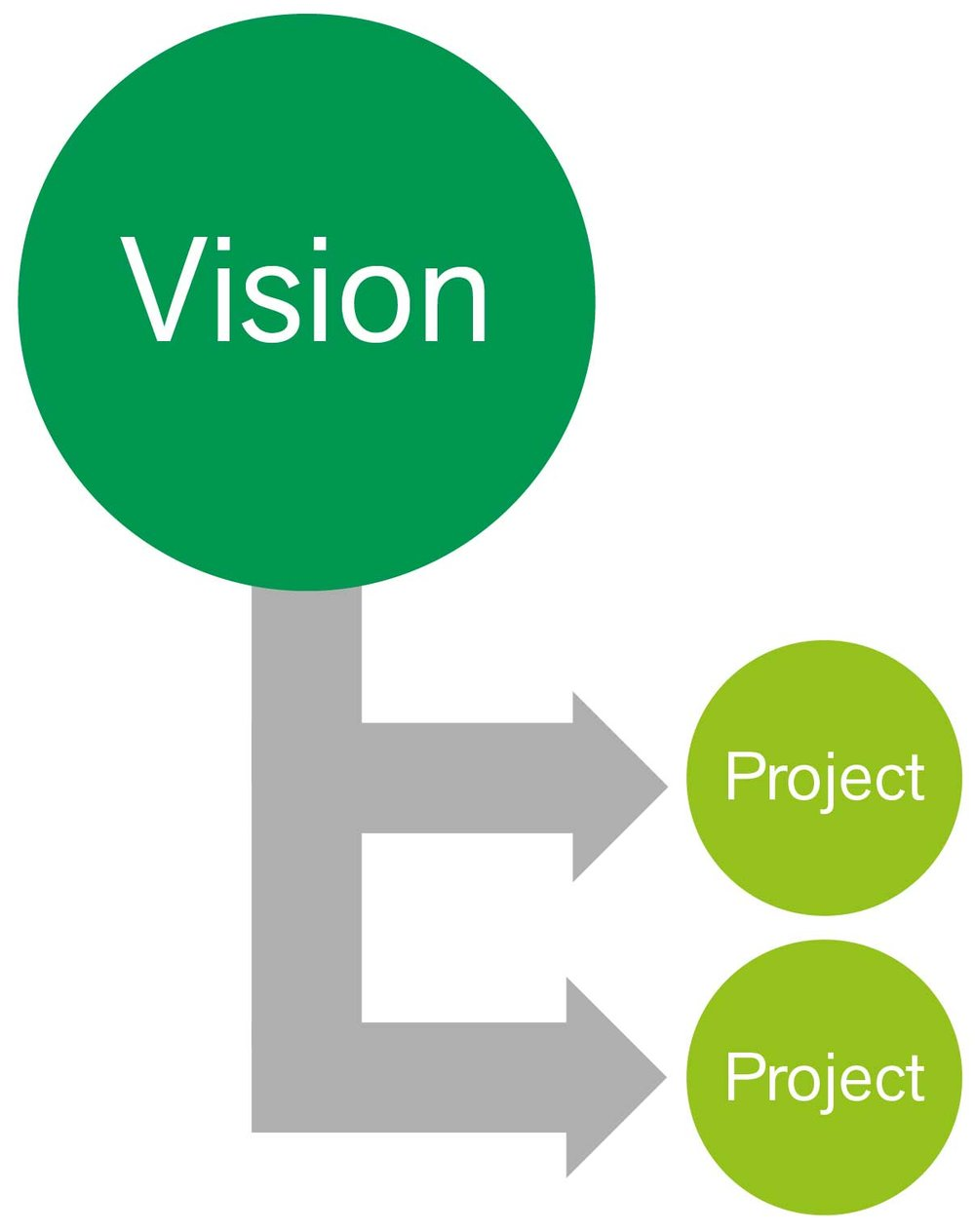 vision-project-baywa-re-solar-review.jpg