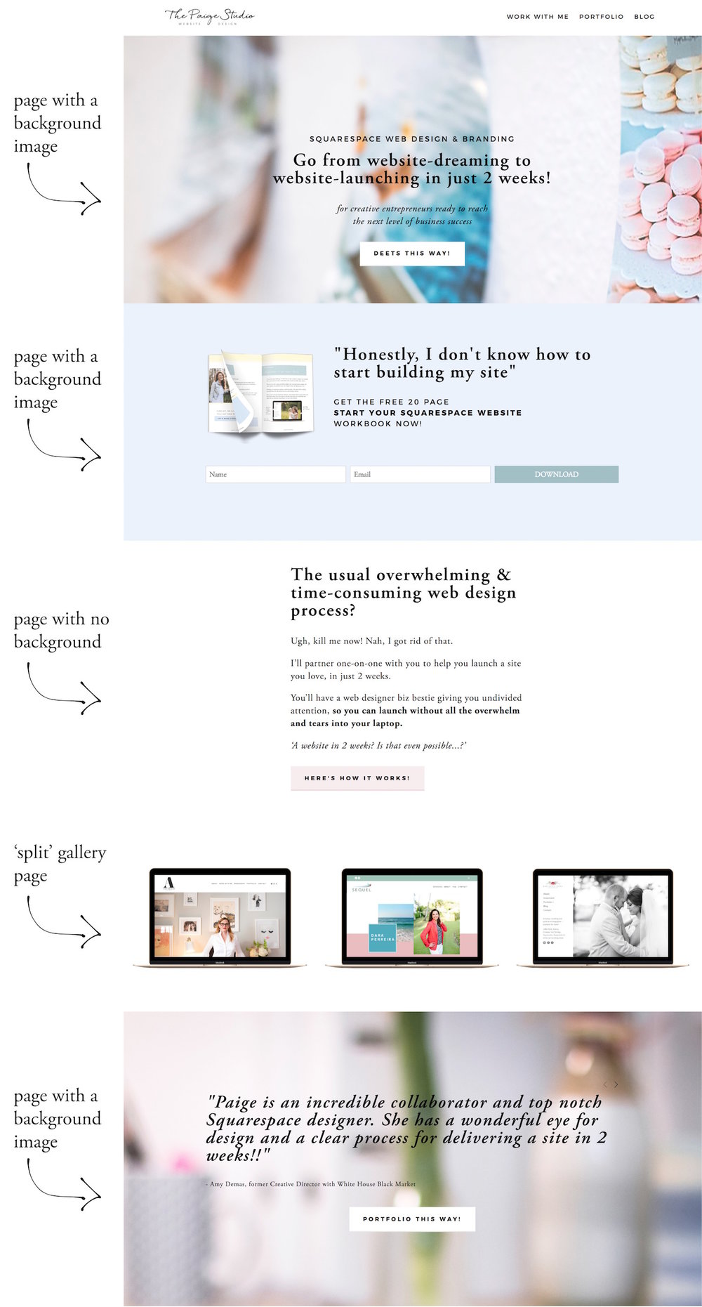 a complete guide to Squarespace index pages.jpg