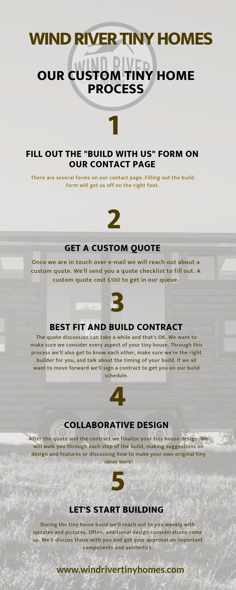 Our custom tiny home process. Read more below . . .
