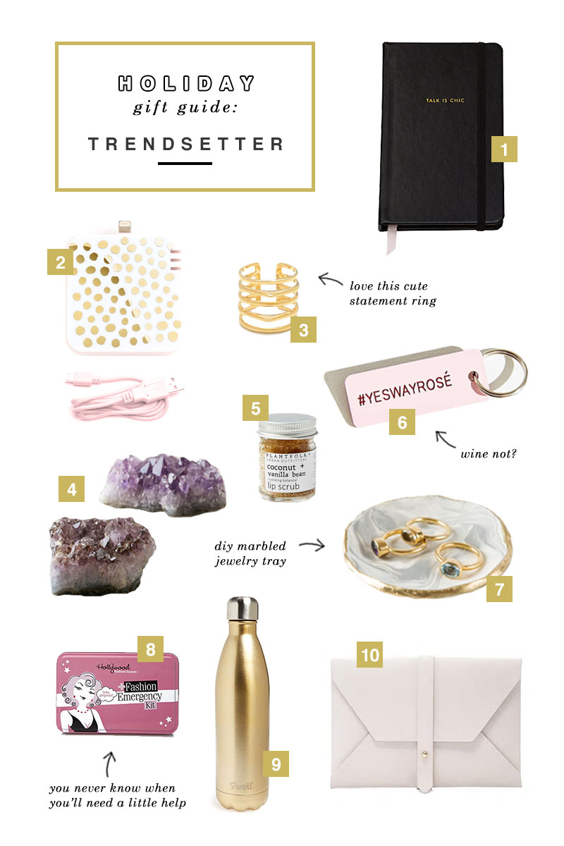Holiday Gift Guide 2015: The Trendsetter