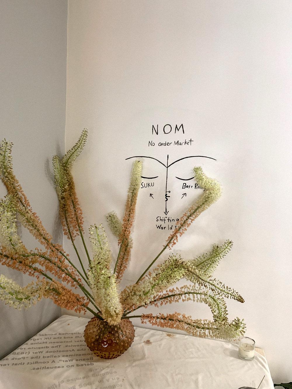 N.O.M - No Order Market