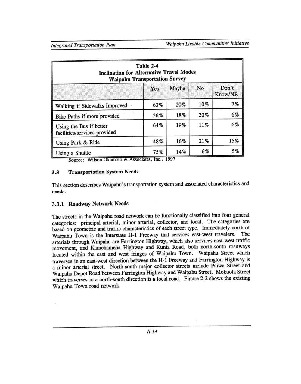 160531_WaipahuLivableCommunities(1998)_Page_029.jpg