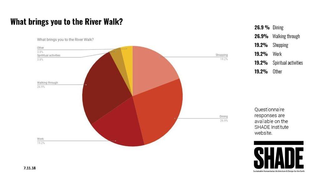 River Walk CDW 7.11.18 (1)_Page_04.jpg
