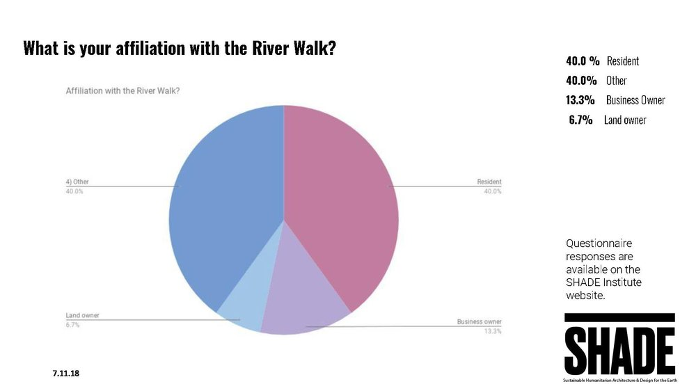 River Walk CDW 7.11.18 (1)_Page_05.jpg