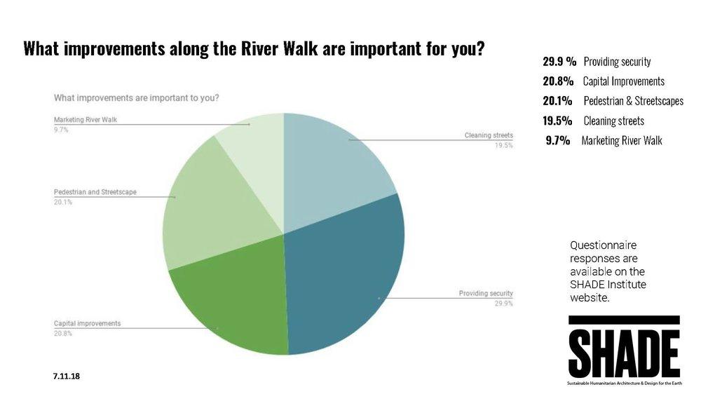 River Walk CDW 7.11.18 (1)_Page_06.jpg