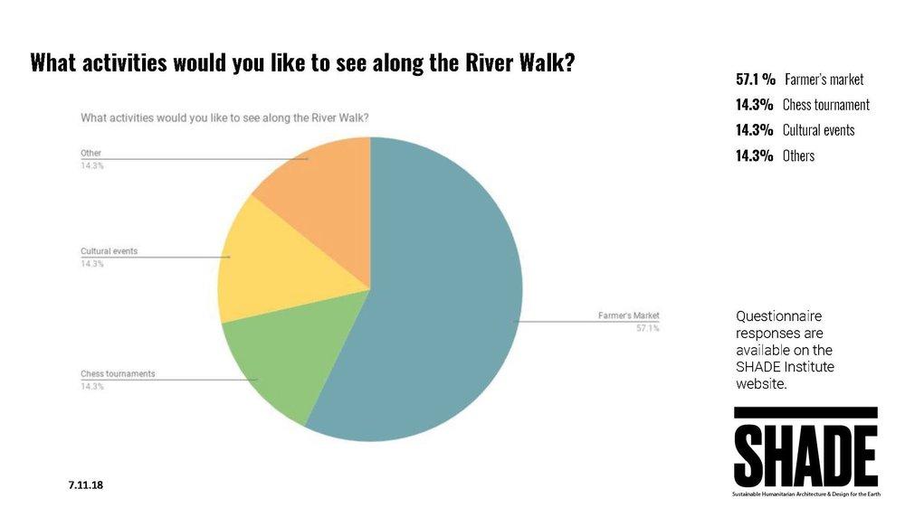 River Walk CDW 7.11.18 (1)_Page_07.jpg