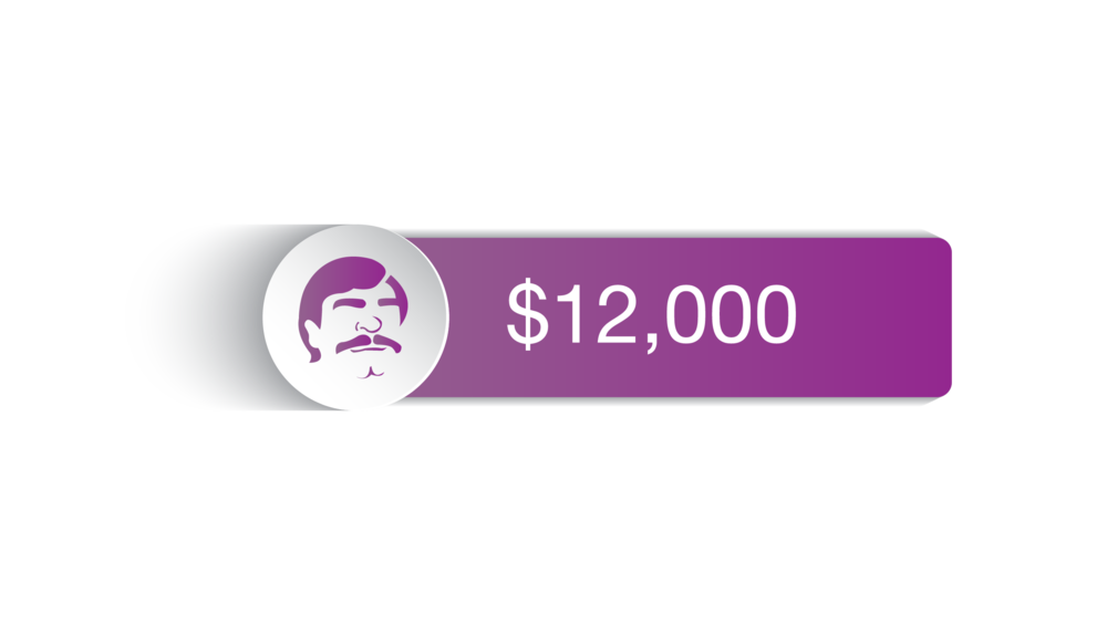The Ian G. Thompson Foundation Raised $12,000 during the first annual Purple Pants Party.