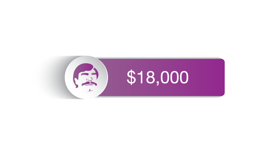 The Ian G. Thompson Foundation Raised $18,000 during the second annual Purple Pants Party.