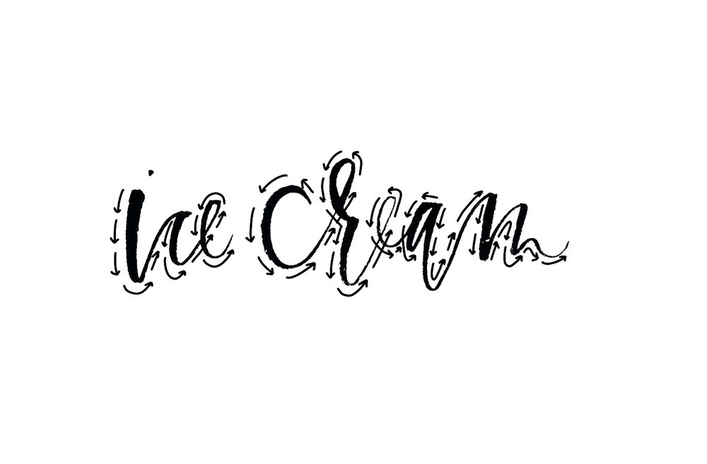 Lettering Guide, Ice Cream | A Fabulous Fete