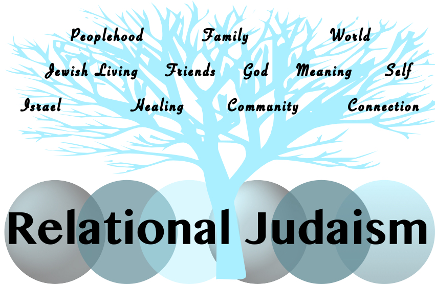 logo for Relational.jpg
