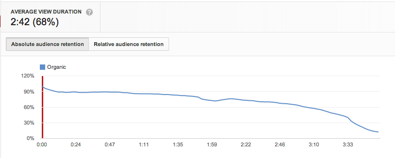 Youtube-audience-retention.png