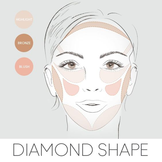 How to contour for your face shape nakedvogue widest at the temples and slightly pointed towards the chin the key for women with diamond shaped faces is to draw the eye and light down the centre ccuart Choice Image