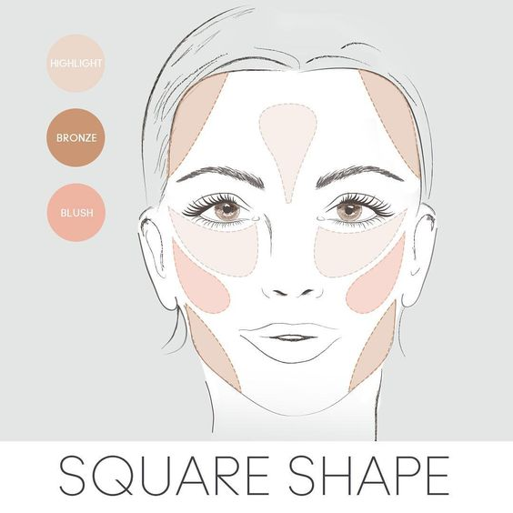Square Chin: HOW TO CONTOUR FOR YOUR FACE SHAPE