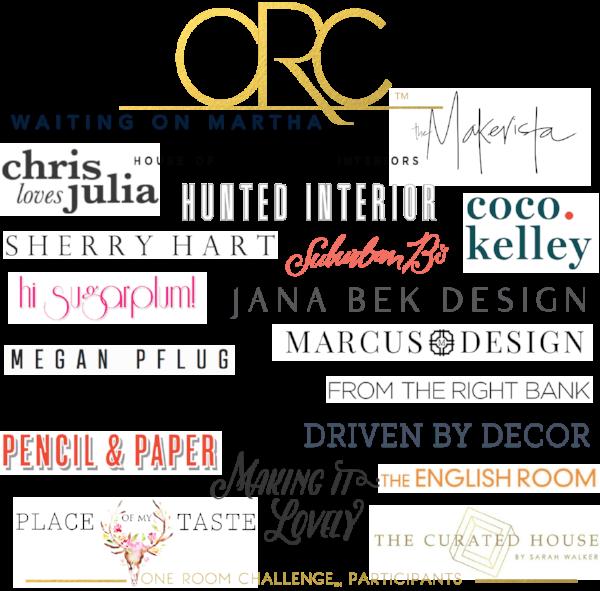 ORC Designers