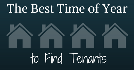 When Is The Best Time Of Year To Place Tenants In Your Rental Property?  Many Investors Wonder If Winter Weather Will Discourage Prospective Tenants  From ...