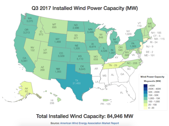 wind-energy-Texas-USA-renewables-570x426.png
