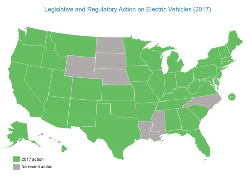 Credit: CETC 2017 EV policy revie wCredit:CETC 2017 EV policy review