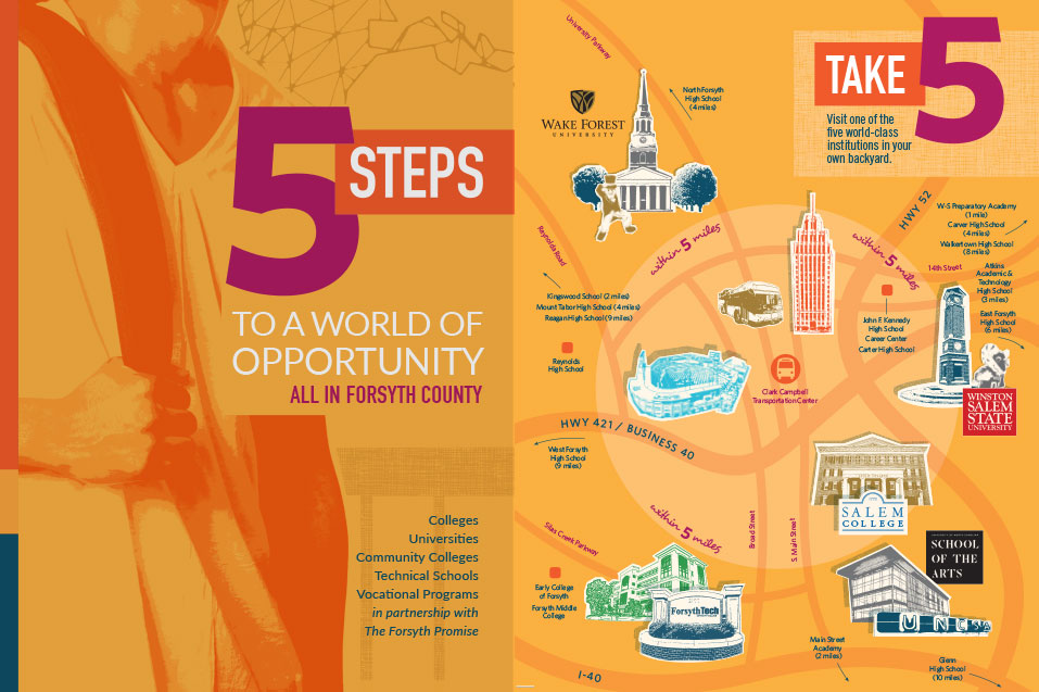 The 5 Steps Campaign