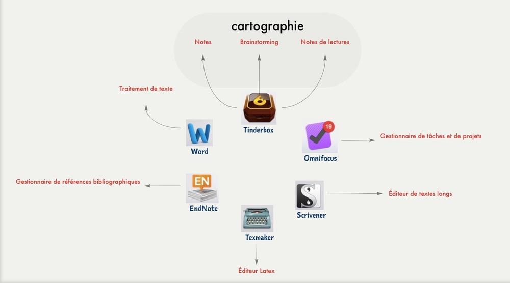 Map made with  Tinderbox /Carte réalisée avec Tinderbox.