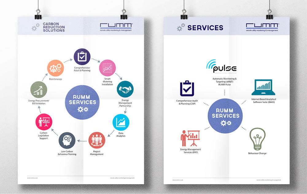 mycreativeden.com-Corporate Infographic Design